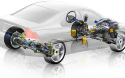 汽车★电机在整车控制系统中的作用