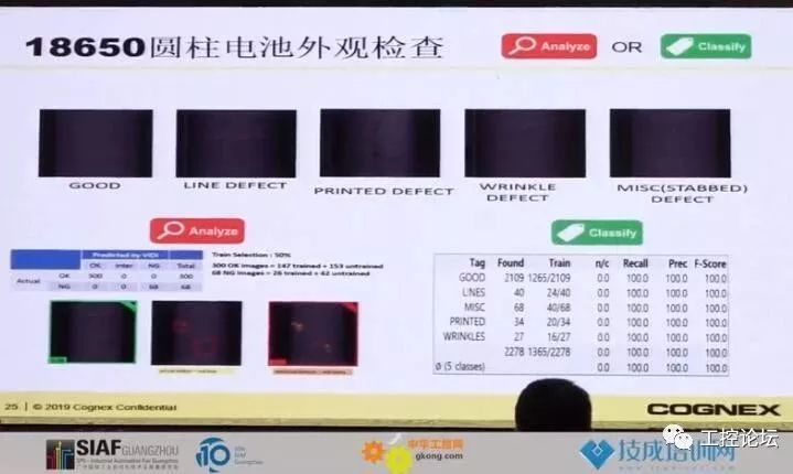 2019 South China Intelligent Manufacturing Forum, sharing