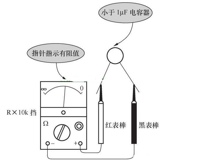 万用表测电容好坏_指针万用表测量电容_万用表测电...