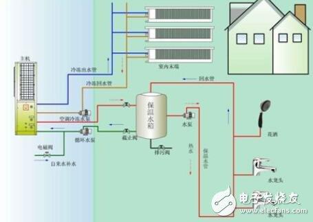 家用电路常见故障_家用电路维修