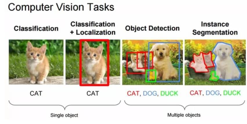 详解计算机视觉最重要的进展