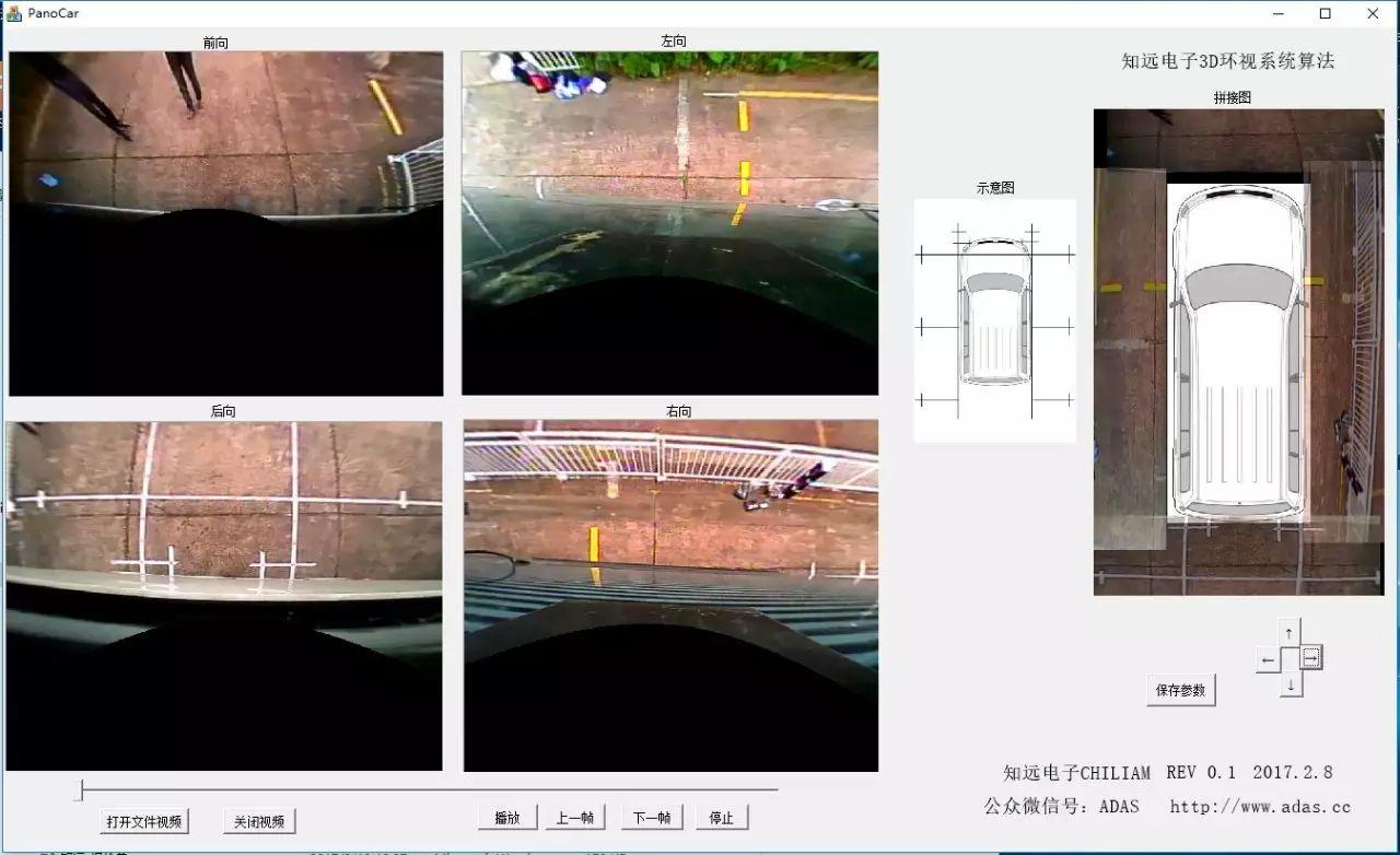 知远电子3D环视系统算法介绍