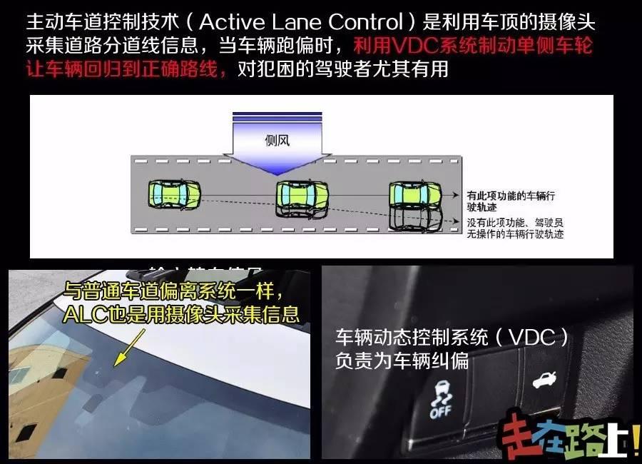 简述自动驾驶的核心技术:CSW自动转向