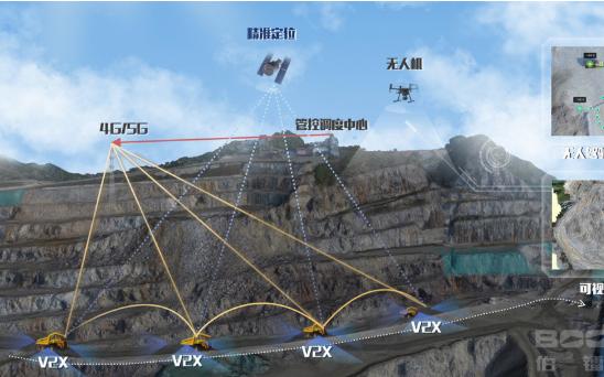 伯镭科技完成数千万元人民币Pre-A轮融资,将继续拓展矿区自动化运输业务