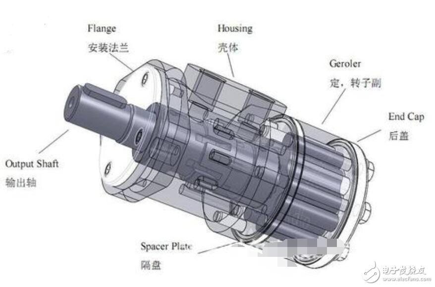 液压马达的工作原理_液压马达内■部结构图