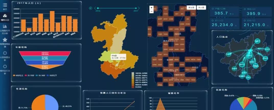 大数据是如何为智慧城市服务的