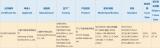 三星Galaxy Note10手机的国行版通过了中国国家质量中心3C认证