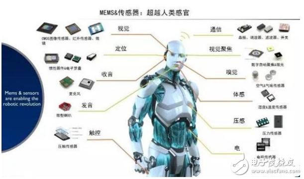 机器人的控制系统组成结构是什么样的