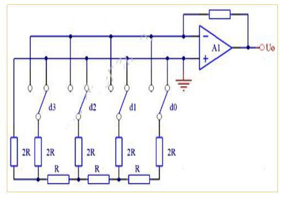 数模转换电路的几种形式