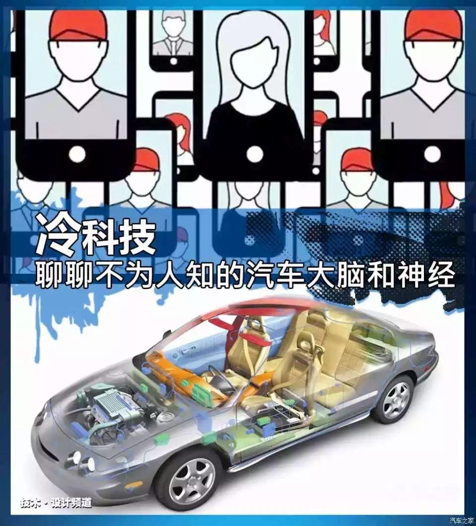 關于汽車大腦和神經的介紹和說明