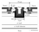 GaN功率电子器件的技术路线