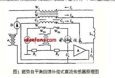 基于一种磁势自平衡●回馈补偿式直流传感器的ξ 设计