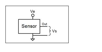如何利用传感器和ADC的比率特性来提高电子系统的精度