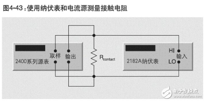 接触电阻怎么测_接触电阻影响因素