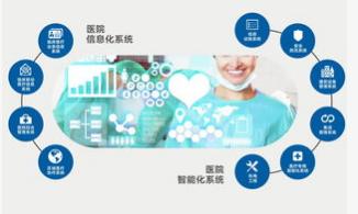 湖北电信5G技术将全力推动湖北省智慧医疗在健康扶贫领域的应用
