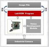 LabVIEW图像识别系统汽车领域的应用