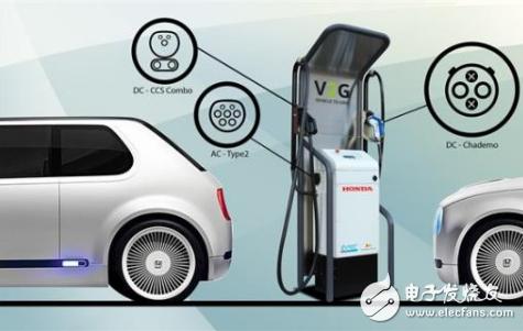 汽车最新无线充电技术V2G来袭