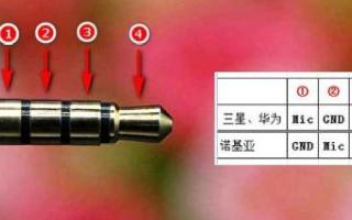 如何自就不再是尊级高手制一条Type-C转3.5mm耳机转接线