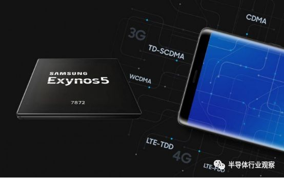 關于5G基帶的方案設計分析介紹和未來的發展