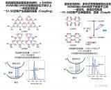 日本研究团队研发色纯度极高的有机系列蓝色发光材料