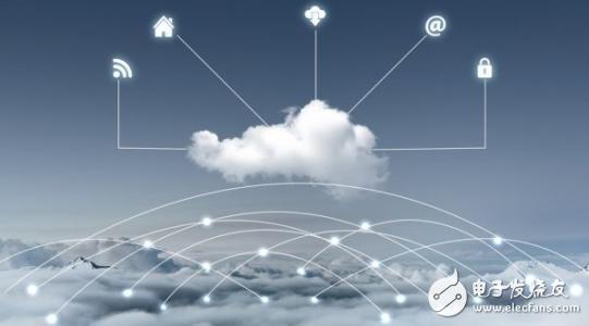 智能摄像机搭配超强云存储成为你的智能保安