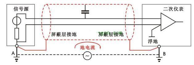 屏蔽线如何接地_屏蔽线接地的安装图