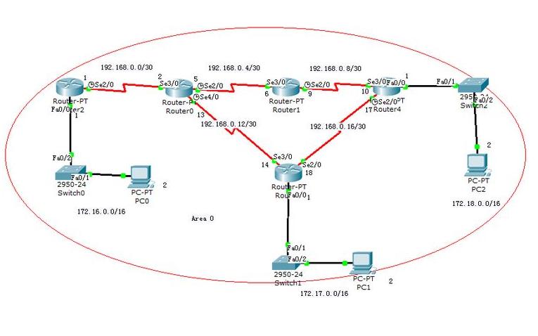 ATCA网络拓扑结构的笑了笑原理和特点与应用及未来发展展望的详细说明