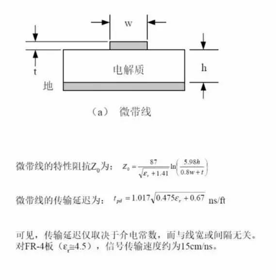 如何做出一块完美的PCB板