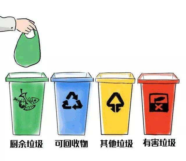 垃圾分类产业被催热,环卫设备企业直接受益