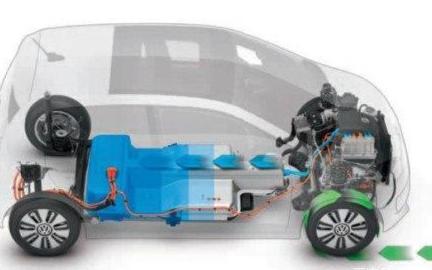当电动车动能回收时刹车灯会不会亮