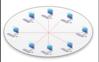 网络拓扑结构的详细资料说明