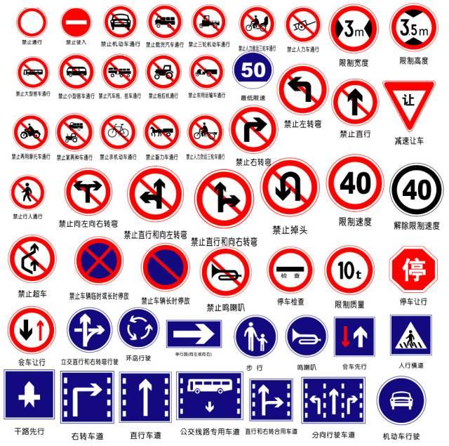 TSR交通标识识别方法简介