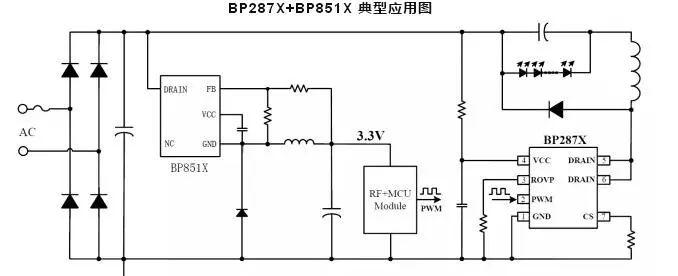 關于LED驅動方案:BP287X+BP851X的介紹和應用