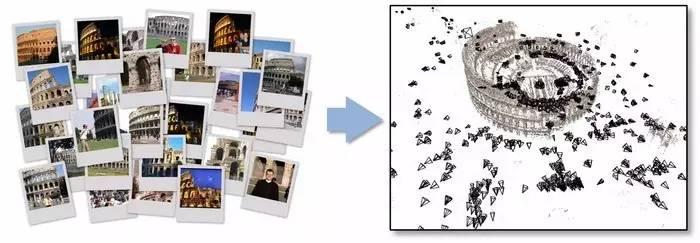 关于单目摄像头实现3D识别SFM技术的研究