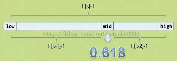 详细介绍ADAS算法