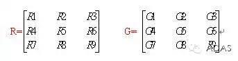 详细解读高斯滤波---卷积和积分运算