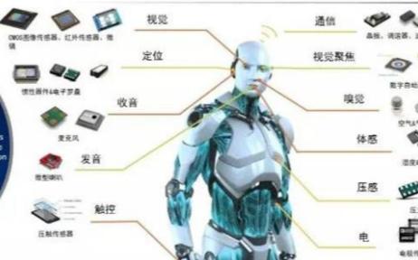 机器人的控制系统组成结构是便面临到有一个瓶颈什么样的