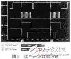 基于无线传感器网络节点模块化的SPI接口电路设计
