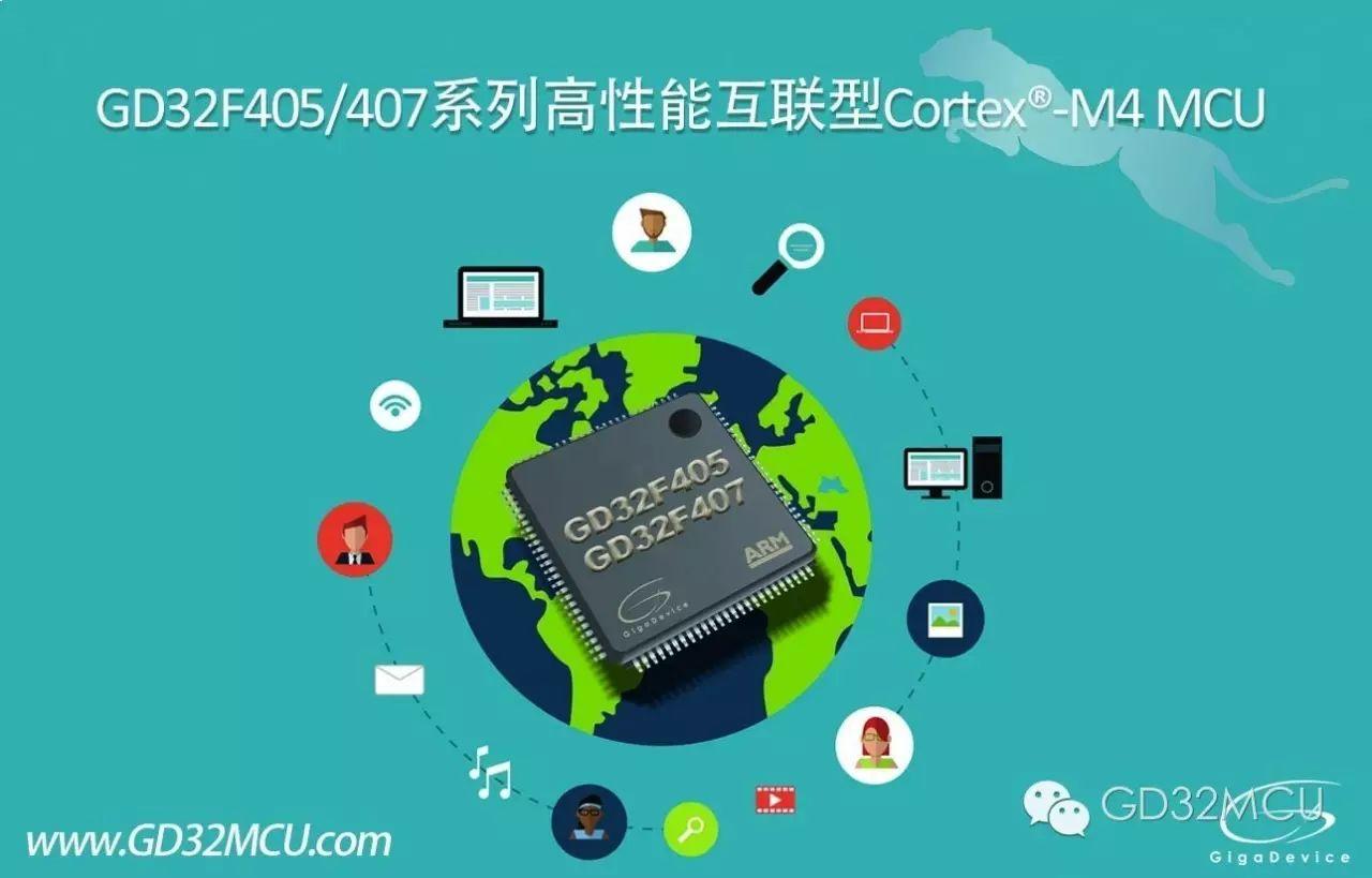 关于GD32F405/407系列多款高性能互联型Cortex®-M4 MCU的分析和介绍