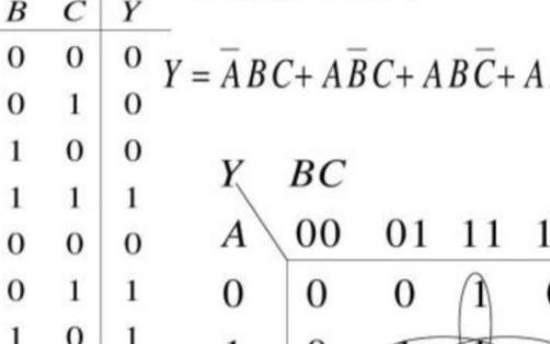 数字就去吻操操在线观看主要研♀究各种逻辑门电路