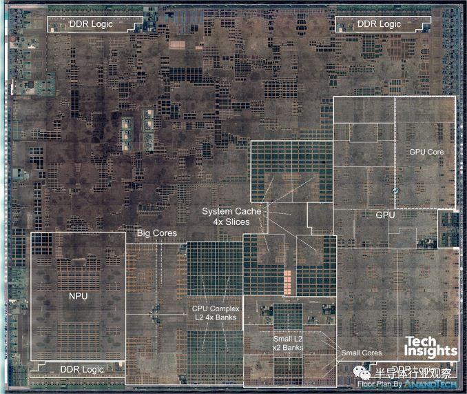 关于苹果A12芯片的性能分析