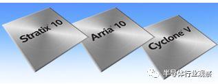 关于FPGA的新变化的分析和介绍