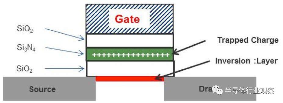 关于FPGA的新选择的分析介绍