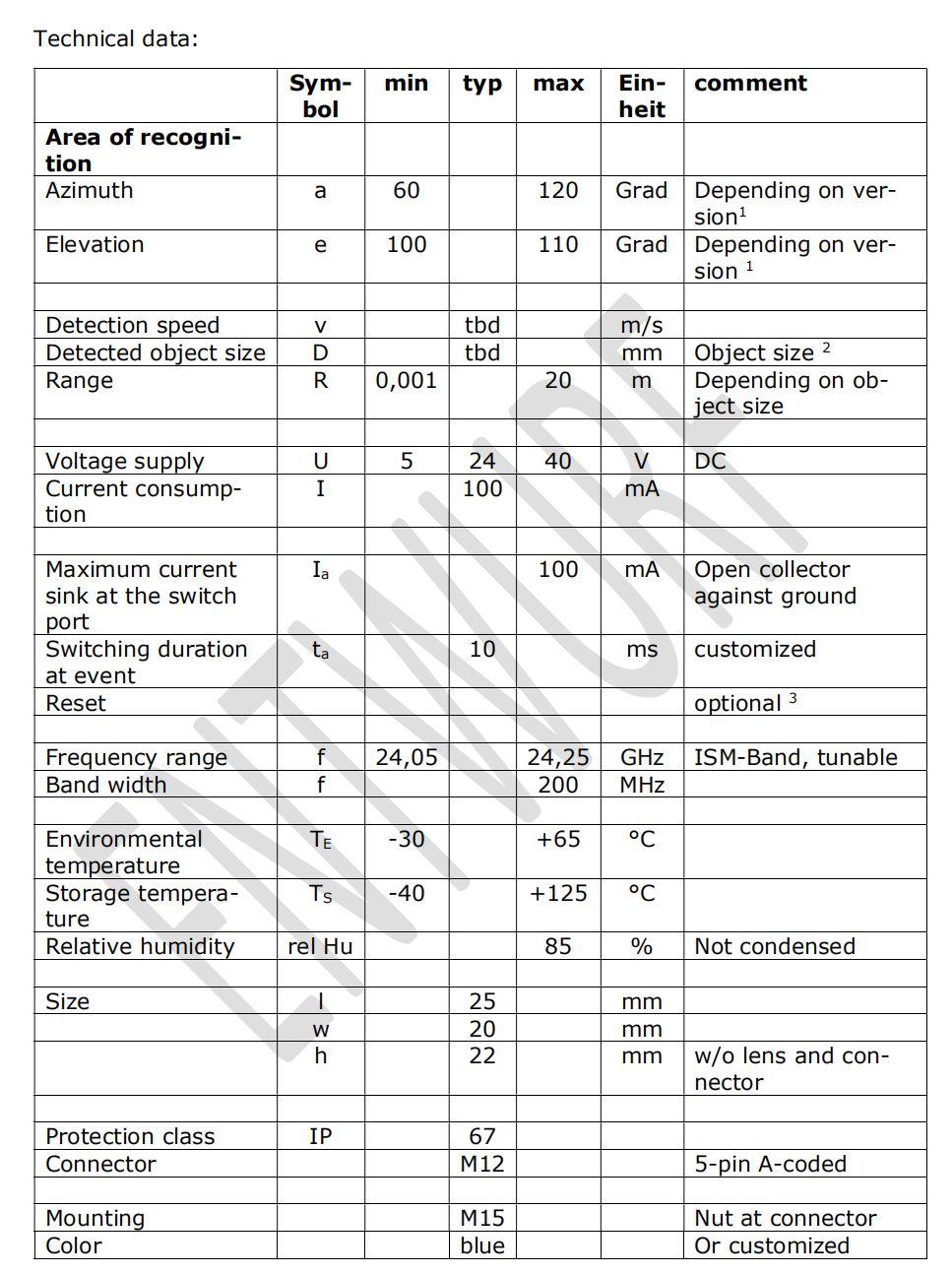 对于24GHz雷达传感器的性能分析和介绍