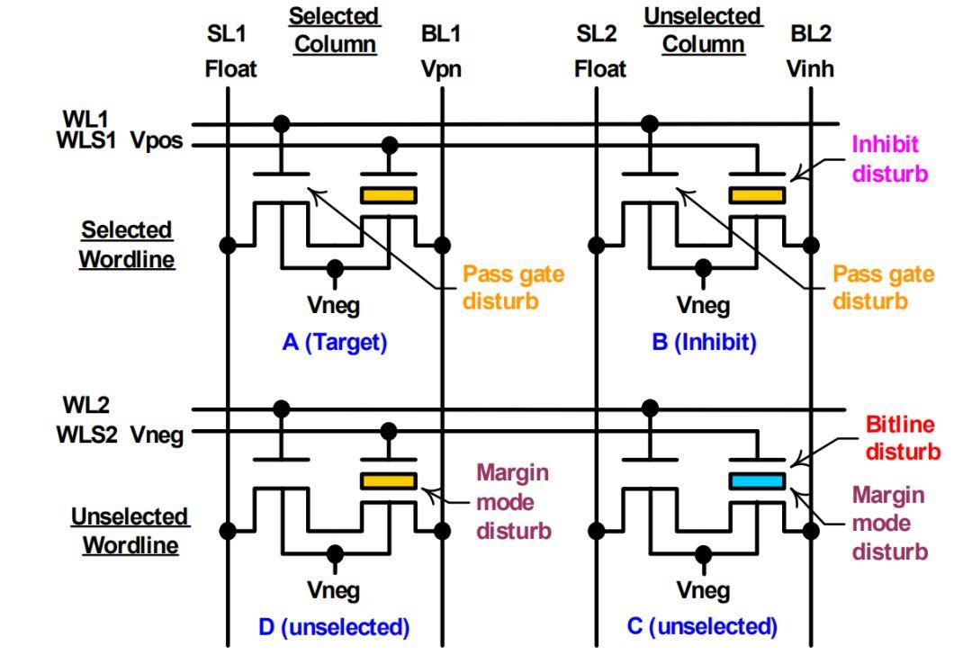 关于MOS-AK北京器件模型邀请报告提要和分析