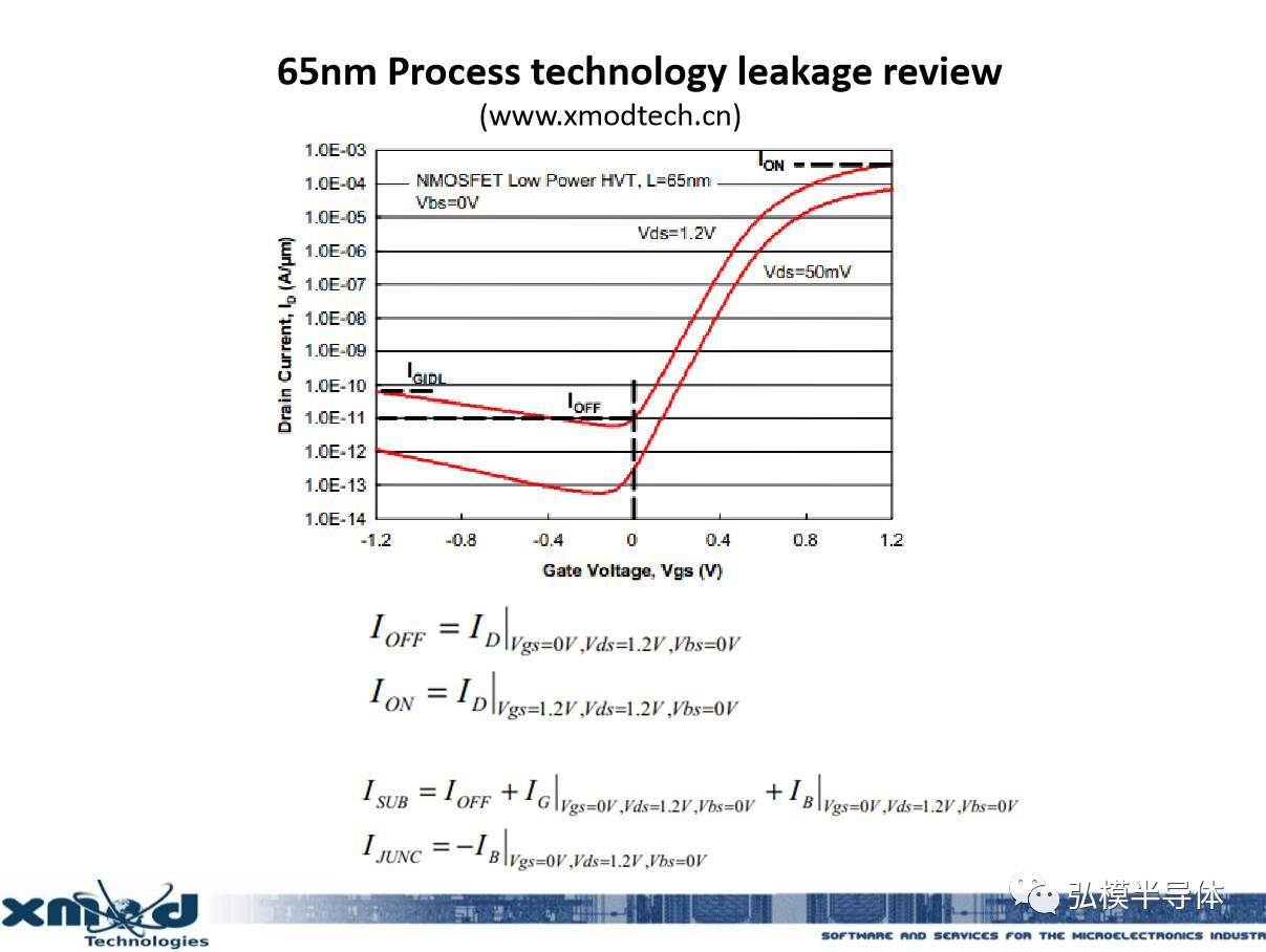 关于超低功耗器件的模型问题分析和应用