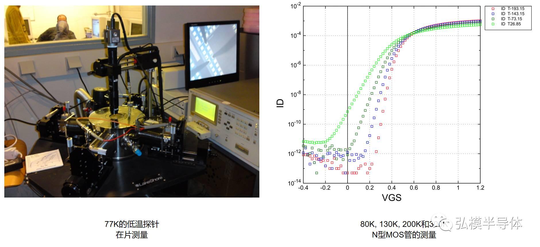 关于器件模型和PDK二次开发和盗版的纠葛和分析介绍