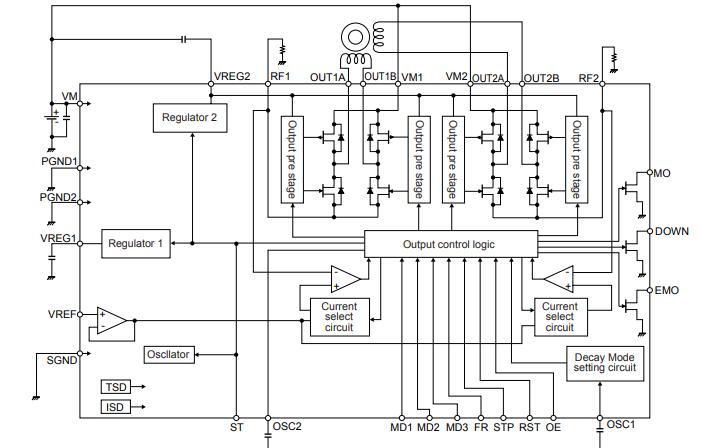 LV8729V PWM电流控制的微步双极步进电机驱动器的数据手册免费下载