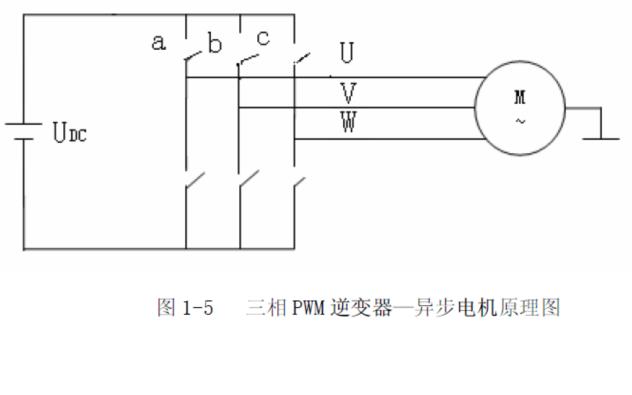 SVPWM的空间矢量控制原理的详细资料免费下载