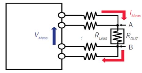 关于精密电阻测量之小电阻测试的结果分析和介绍
